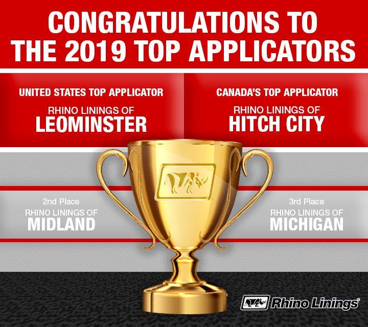 Top Applicators – 2019