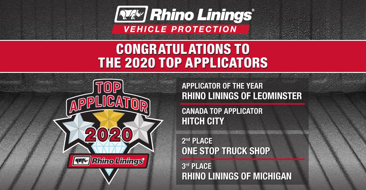 Top Applicators 2020